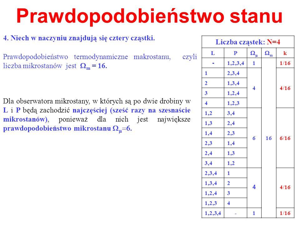 Prawdopodobieństwo stanu Dla obserwatora mikrostany, w których są po dwie drobiny w L i P będą zachodzić najczęściej (sześć razy na szesnaście mikrost