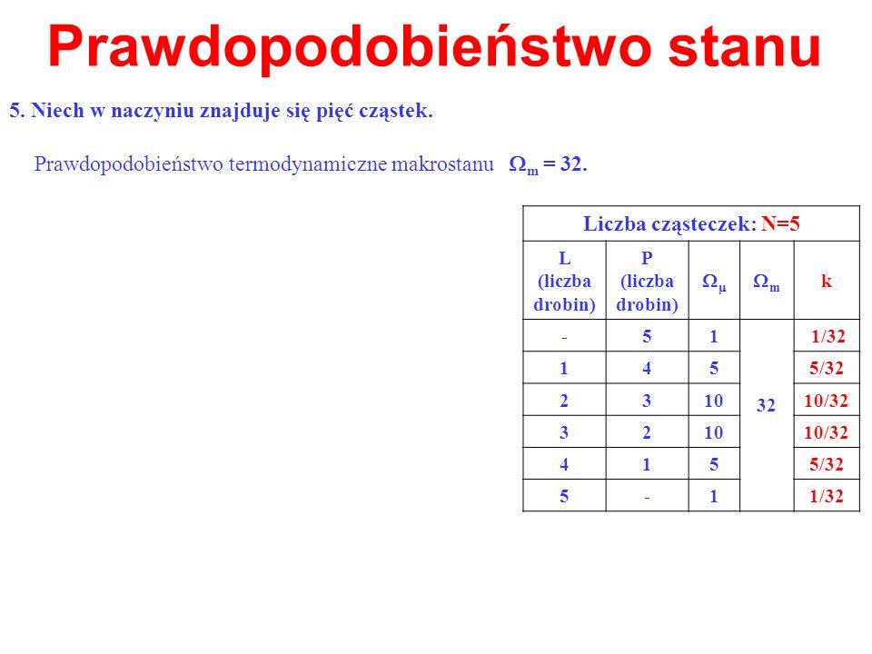 Prawdopodobieństwo stanu Prawdopodobieństwo termodynamiczne makrostanu m = 32. Liczba cząsteczek: N=5 L (liczba drobin) P (liczba drobin) m k -51 32 1