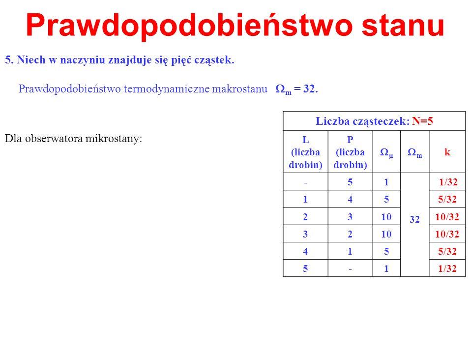 Prawdopodobieństwo stanu Dla obserwatora mikrostany: Prawdopodobieństwo termodynamiczne makrostanu m = 32. Liczba cząsteczek: N=5 L (liczba drobin) P