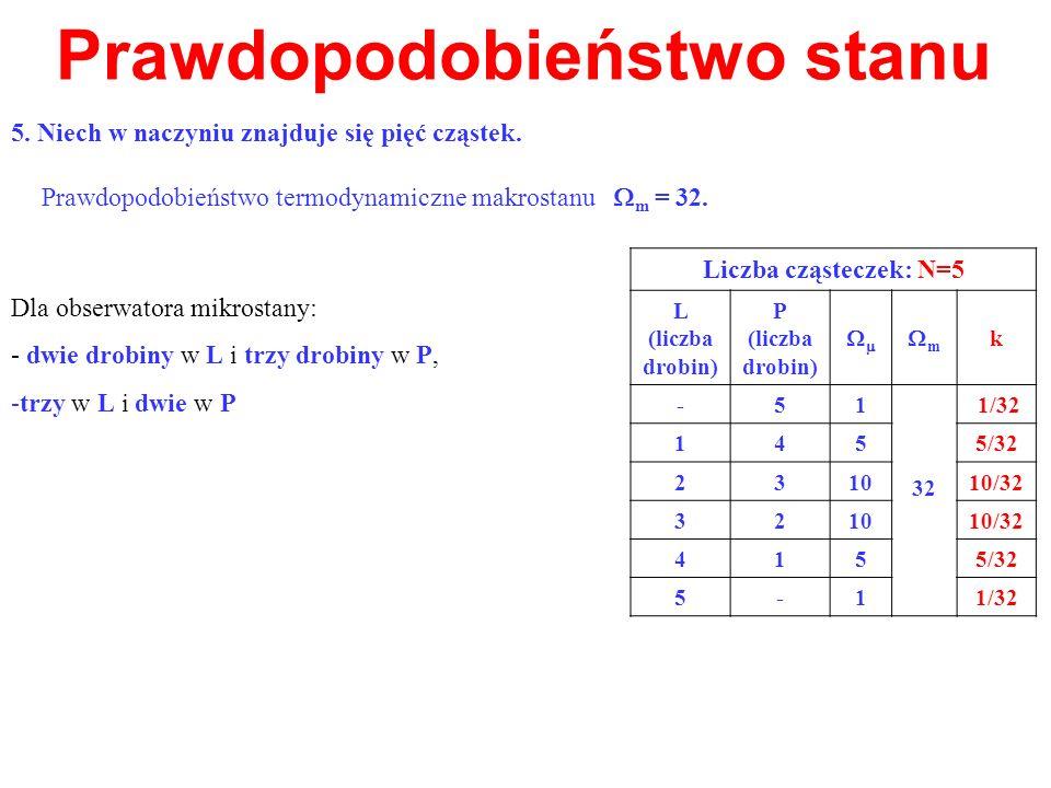Prawdopodobieństwo stanu Dla obserwatora mikrostany: - dwie drobiny w L i trzy drobiny w P, -trzy w L i dwie w P Prawdopodobieństwo termodynamiczne ma