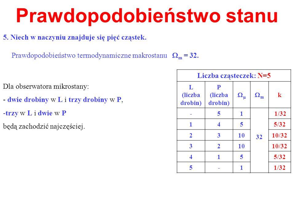 Prawdopodobieństwo stanu Dla obserwatora mikrostany: - dwie drobiny w L i trzy drobiny w P, -trzy w L i dwie w P będą zachodzić najczęściej. Prawdopod