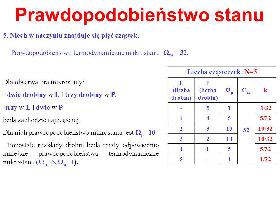 Prawdopodobieństwo stanu Dla obserwatora mikrostany: - dwie drobiny w L i trzy drobiny w P, -trzy w L i dwie w P będą zachodzić najczęściej. Dla nich