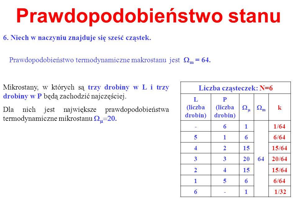 Prawdopodobieństwo stanu Mikrostany, w których są trzy drobiny w L i trzy drobiny w P będą zachodzić najczęściej. Dla nich jest największe prawdopodob