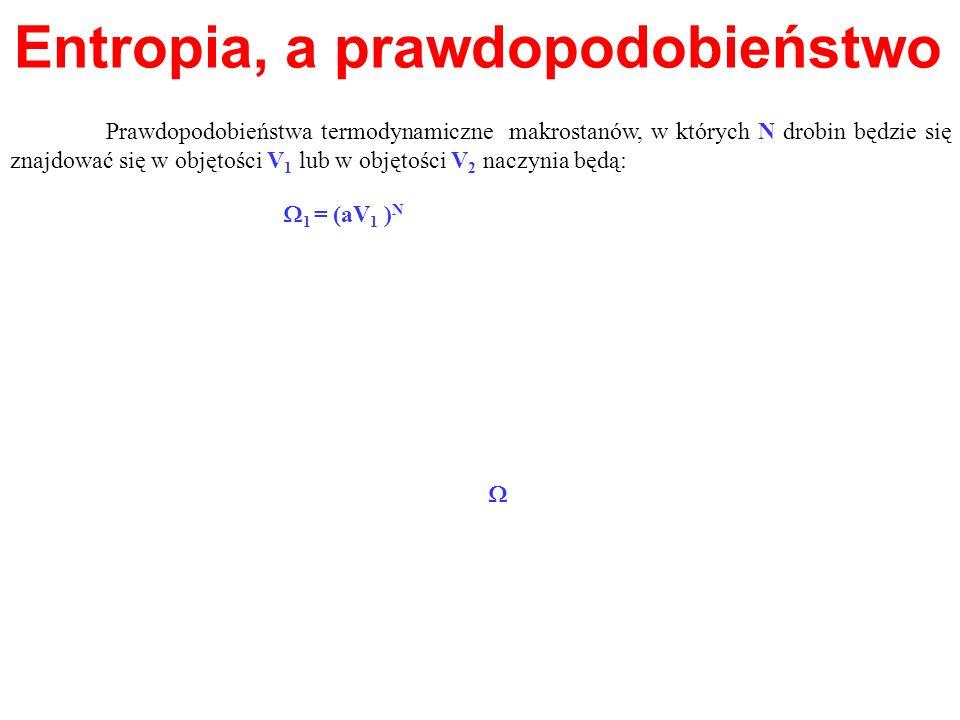 Entropia, a prawdopodobieństwo Prawdopodobieństwa termodynamiczne makrostanów, w których N drobin będzie się znajdować się w objętości V 1 lub w objęt