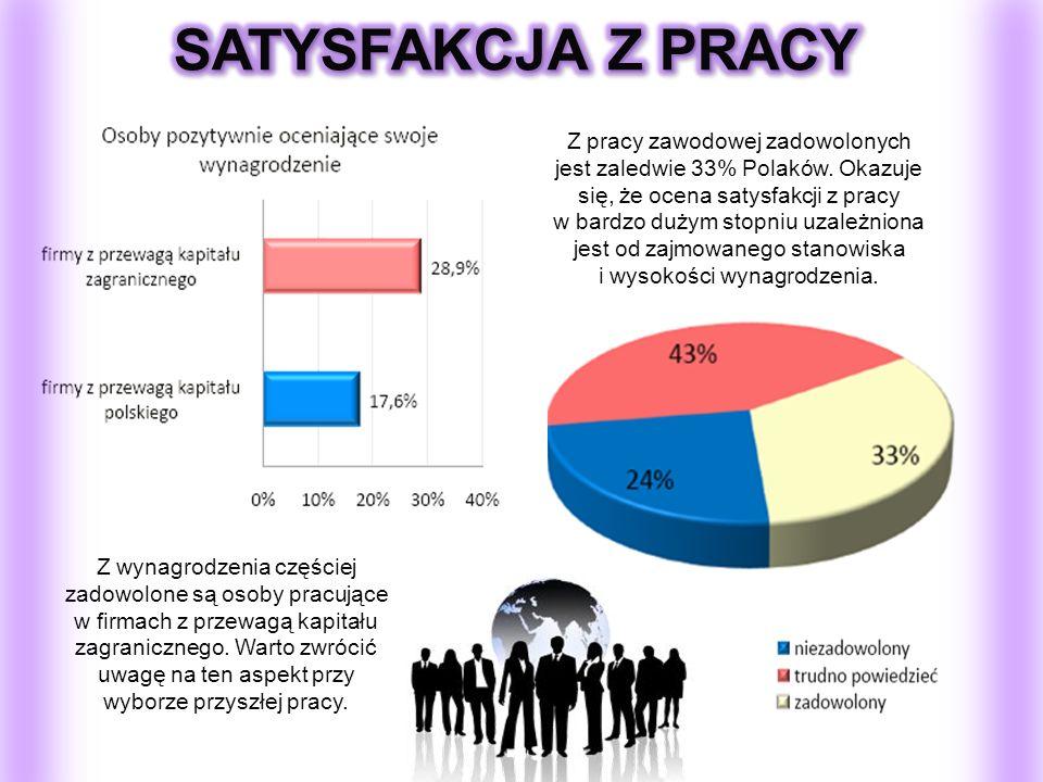 Z pracy zawodowej zadowolonych jest zaledwie 33% Polaków. Okazuje się, że ocena satysfakcji z pracy w bardzo dużym stopniu uzależniona jest od zajmowa