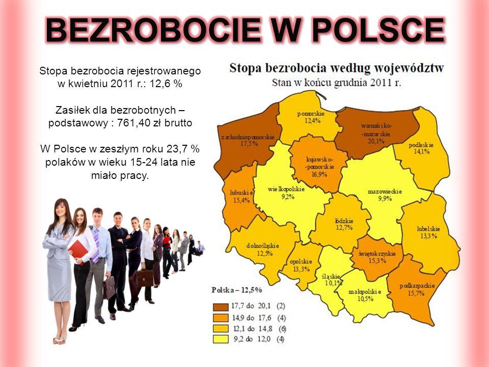 Stopa bezrobocia rejestrowanego w kwietniu 2011 r.: 12,6 % Zasiłek dla bezrobotnych – podstawowy : 761,40 zł brutto W Polsce w zeszłym roku 23,7 % pol