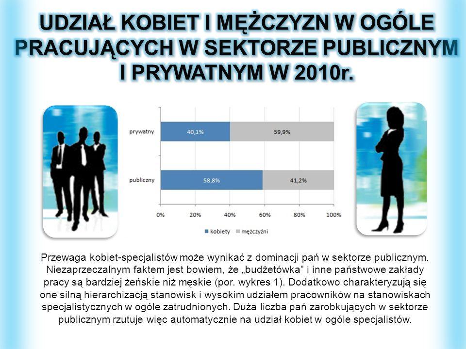 Przewaga kobiet-specjalistów może wynikać z dominacji pań w sektorze publicznym. Niezaprzeczalnym faktem jest bowiem, że budżetówka i inne państwowe z