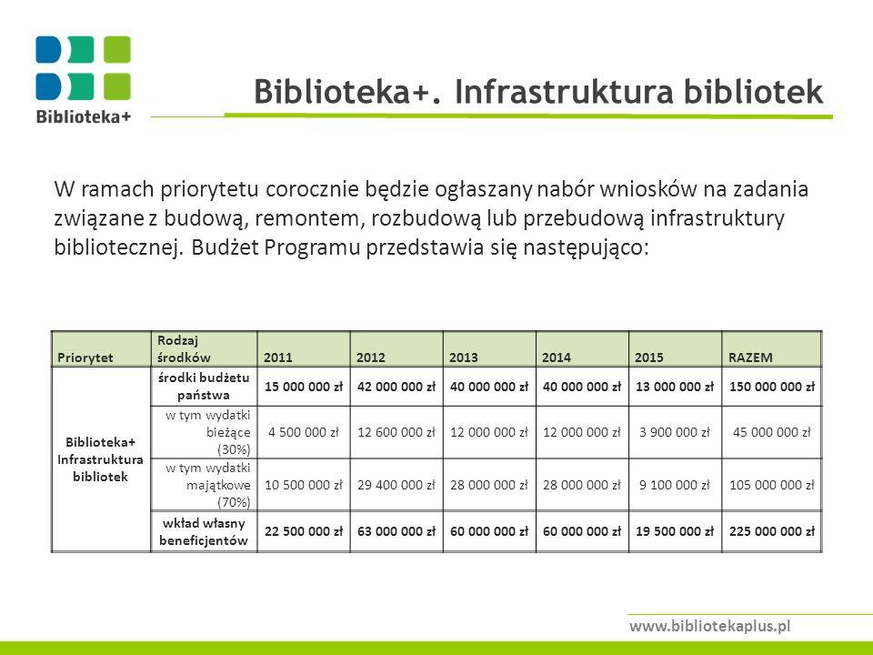 Biblioteka+.