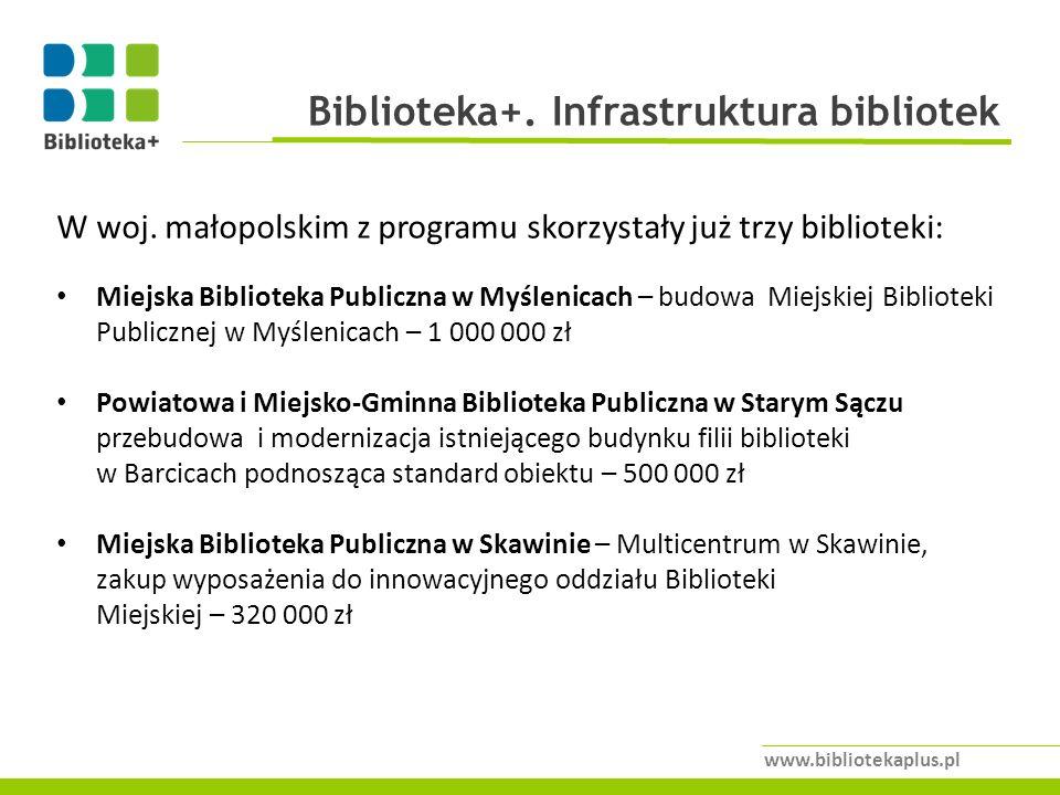 Biblioteka+.Infrastruktura bibliotek www.bibliotekaplus.pl W woj.