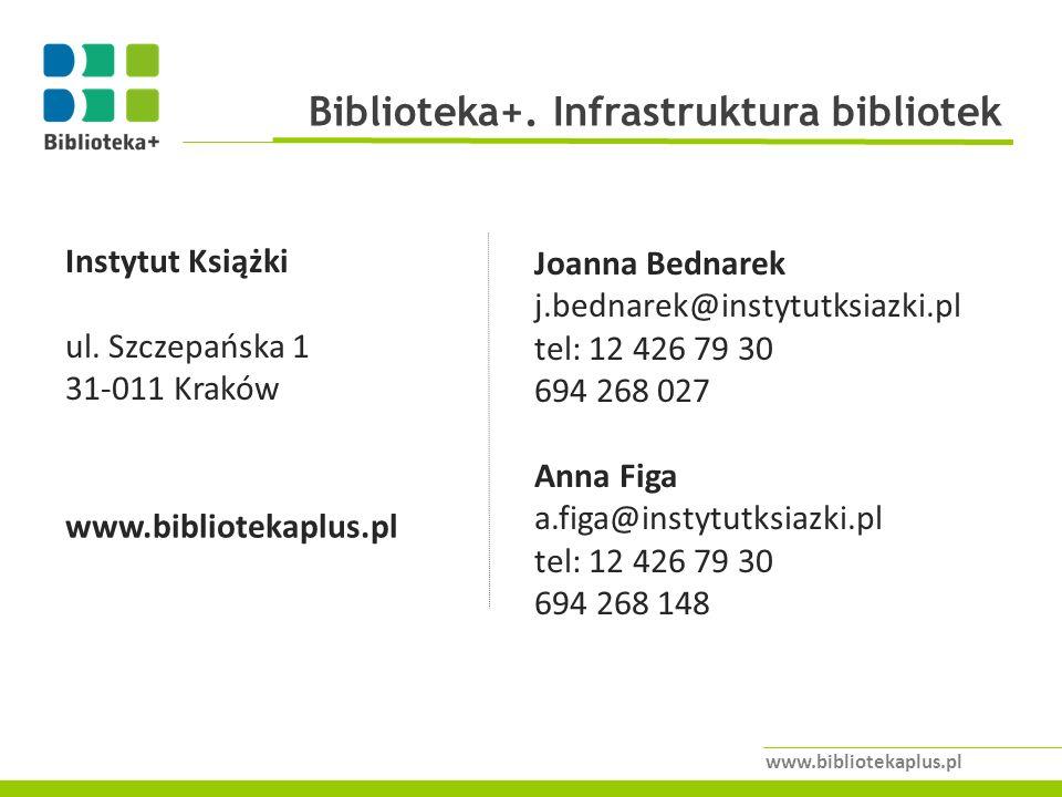 Biblioteka+.Infrastruktura bibliotek www.bibliotekaplus.pl Instytut Książki ul.