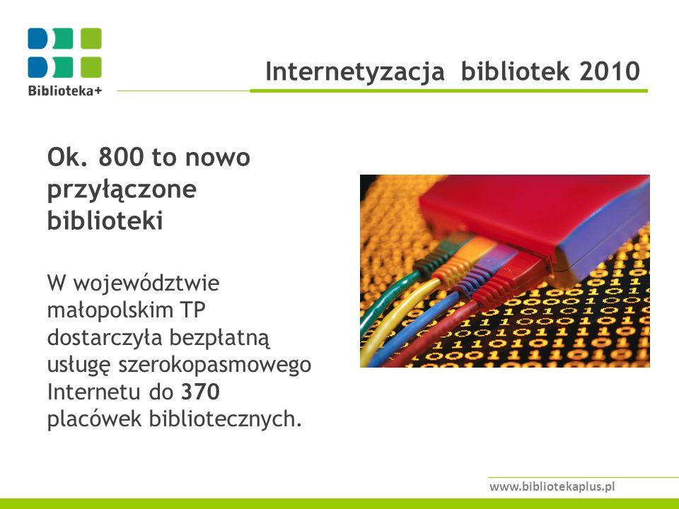Internetyzacja bibliotek 2010 www.bibliotekaplus.pl Ok.