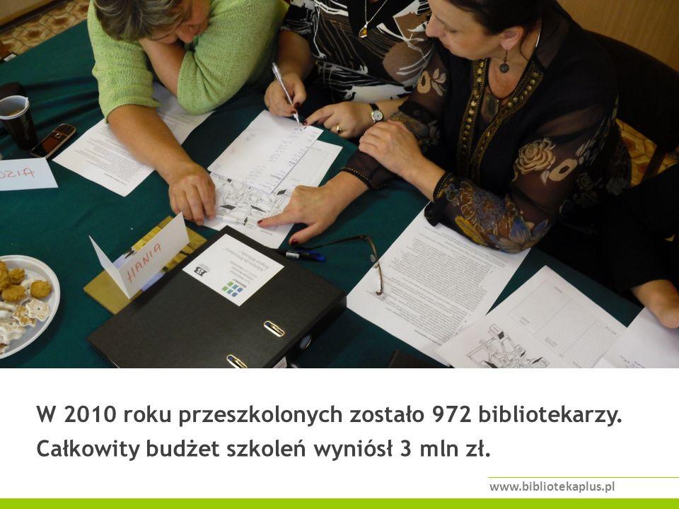 www.bibliotekaplus.pl Całkowity budżet szkoleń wyniósł 3 mln zł.
