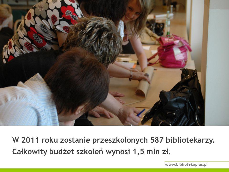www.bibliotekaplus.pl W 2011 roku zostanie przeszkolonych 587 bibliotekarzy.