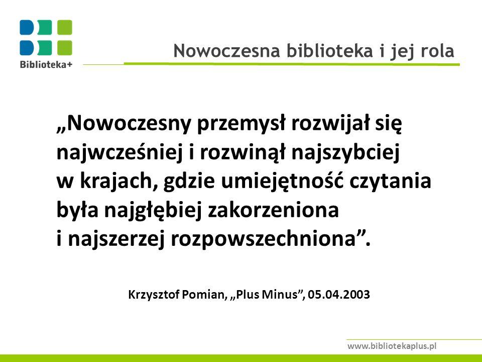 Nowoczesna biblioteka i jej rola www.bibliotekaplus.pl Nowoczesny przemysł rozwijał się najwcześniej i rozwinął najszybciej w krajach, gdzie umiejętność czytania była najgłębiej zakorzeniona i najszerzej rozpowszechniona.