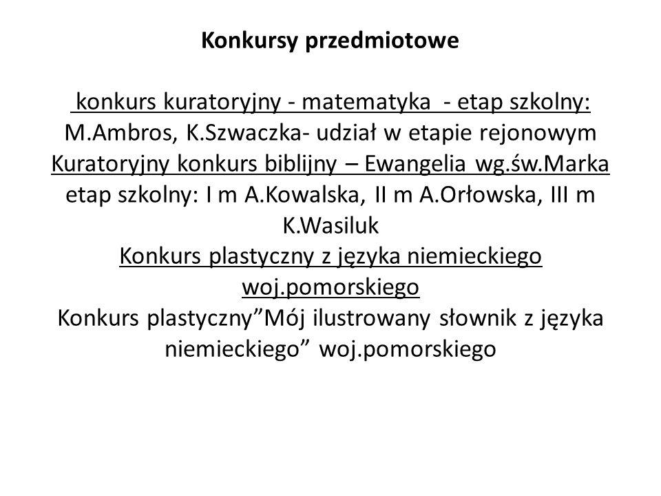 Konkursy przedmiotowe konkurs kuratoryjny - matematyka - etap szkolny: M.Ambros, K.Szwaczka- udział w etapie rejonowym Kuratoryjny konkurs biblijny –