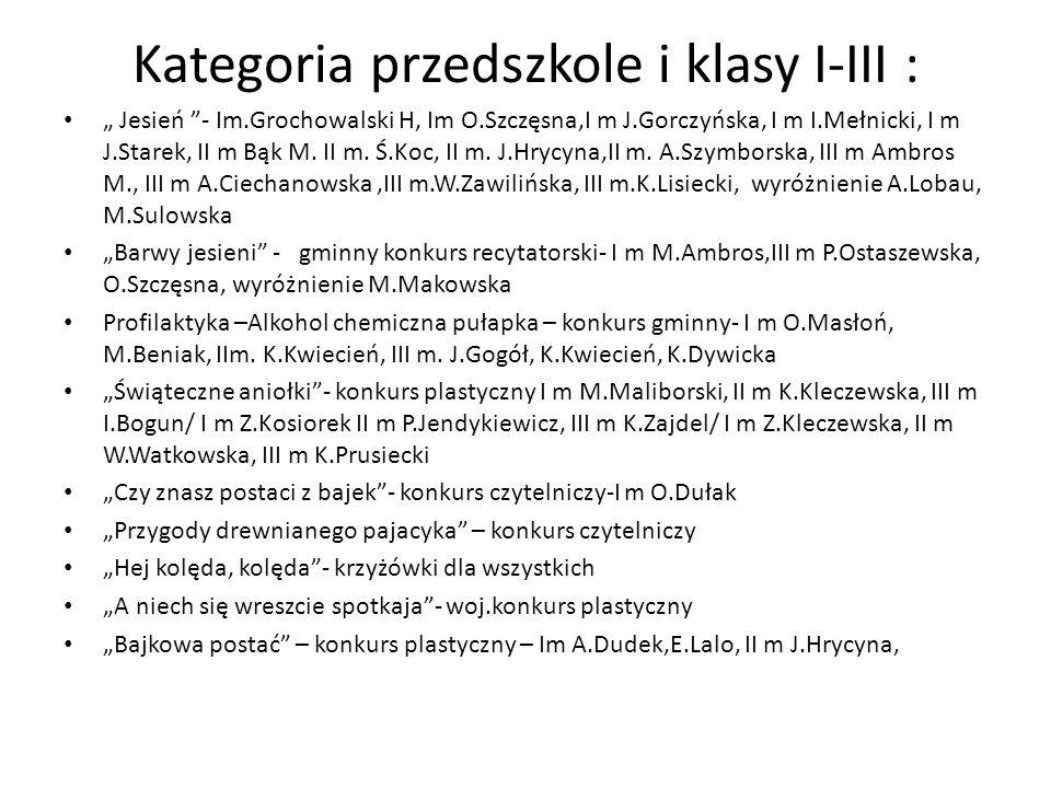 Kategoria przedszkole i klasy I-III : Jesień - Im.Grochowalski H, Im O.Szczęsna,I m J.Gorczyńska, I m I.Mełnicki, I m J.Starek, II m Bąk M. II m. Ś.Ko