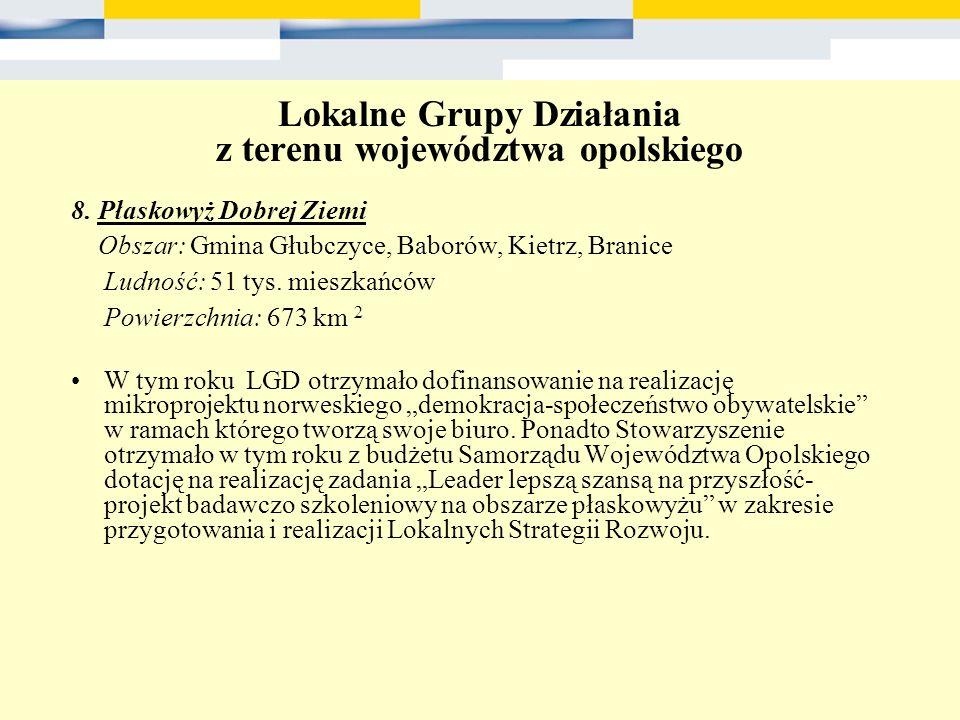 Lokalne Grupy Działania z terenu województwa opolskiego 8. Płaskowyż Dobrej Ziemi Obszar: Gmina Głubczyce, Baborów, Kietrz, Branice Ludność: 51 tys. m