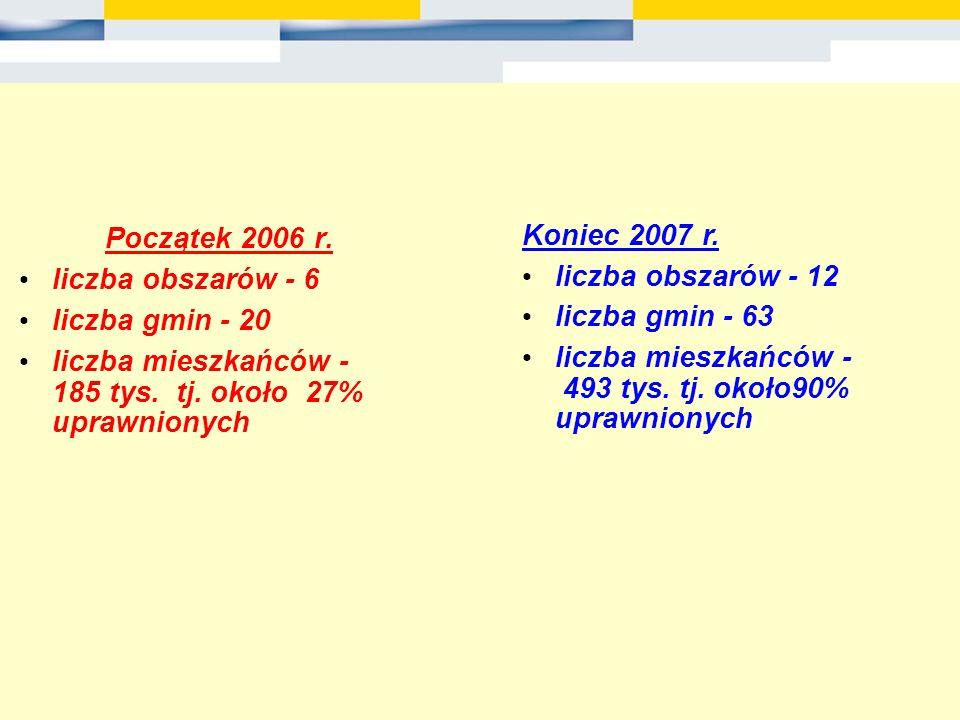 Początek 2006 r. liczba obszarów - 6 liczba gmin - 20 liczba mieszkańców - 185 tys. tj. około 27% uprawnionych Koniec 2007 r. liczba obszarów - 12 lic