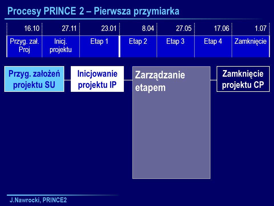 J.Nawrocki, PRINCE2 Procesy PRINCE 2 – Pierwsza przymiarka Zarządzanie zakresem etapu SB Przyg. założeń projektu SU Inicjowanie projektu IP Zamknięcie