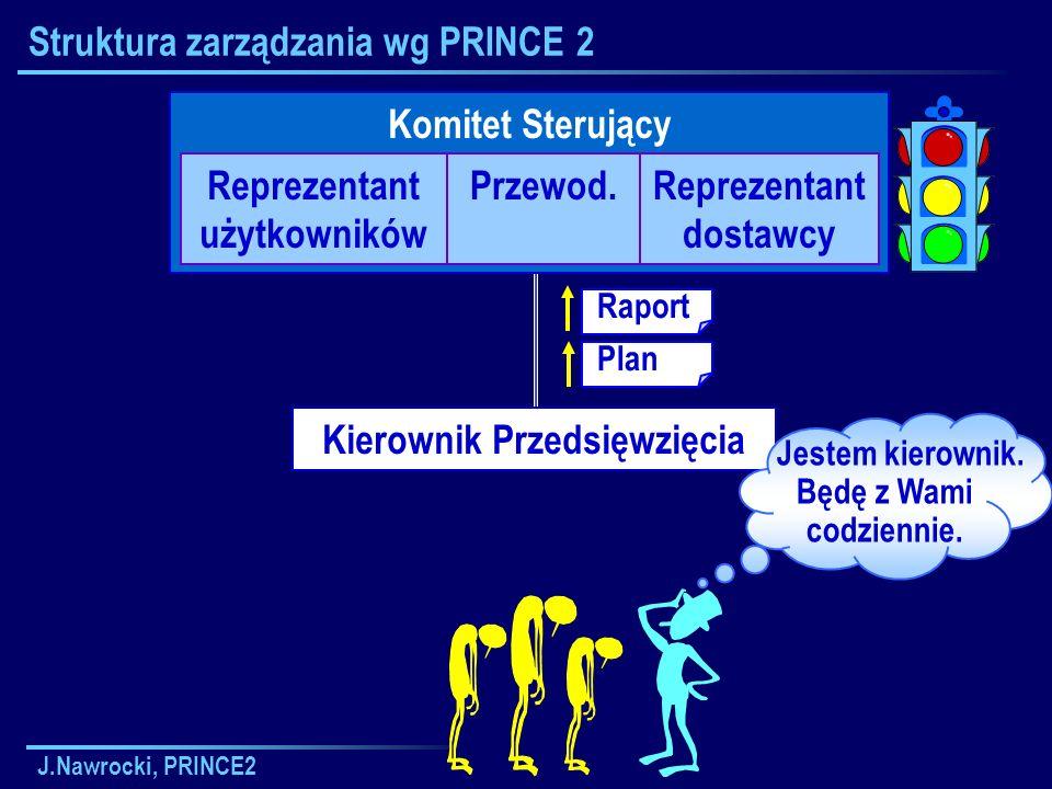 J.Nawrocki, PRINCE2 Struktura zarządzania wg PRINCE 2 Komitet Sterujący Reprezentant użytkowników Przewod.Reprezentant dostawcy Kierownik Przedsięwzię