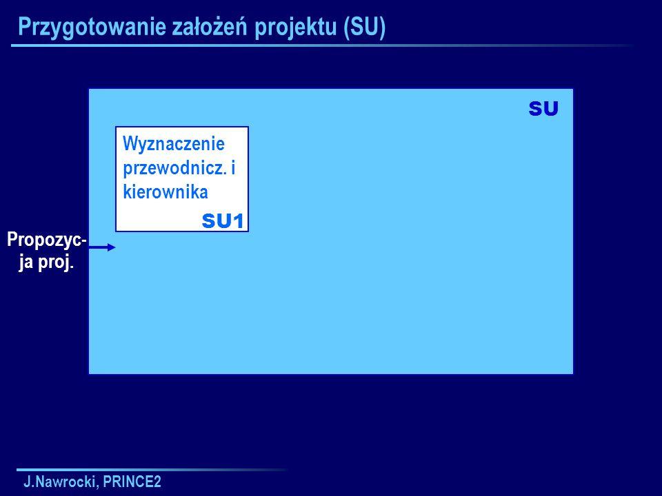 J.Nawrocki, PRINCE2 Przygotowanie założeń projektu (SU) Wyznaczenie przewodnicz. i kierownika SU1 SU Propozyc- ja proj.