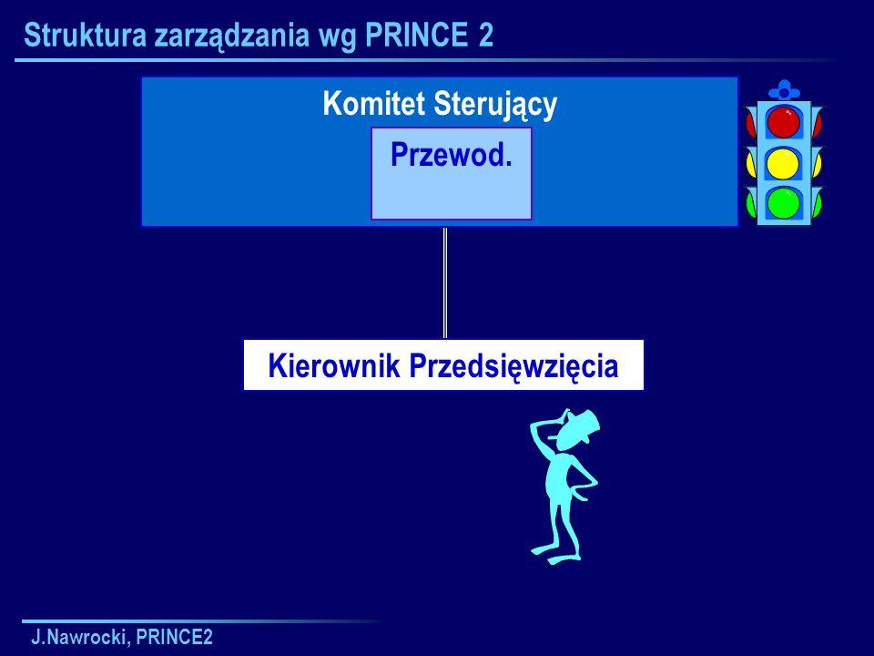 J.Nawrocki, PRINCE2 Struktura zarządzania wg PRINCE 2 Komitet Sterujący Przewod. Kierownik Przedsięwzięcia