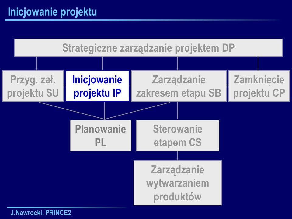 J.Nawrocki, PRINCE2 Inicjowanie projektu Strategiczne zarządzanie projektem DP Sterowanie etapem CS Planowanie PL Zarządzanie wytwarzaniem produktów I