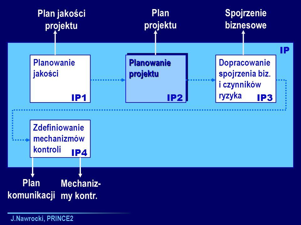 J.Nawrocki, PRINCE2 Zdefiniowanie mechanizmów kontroli Planowanie jakości Planowanie projektu Dopracowanie spojrzenia biz. i czynników ryzyka IP1IP2IP