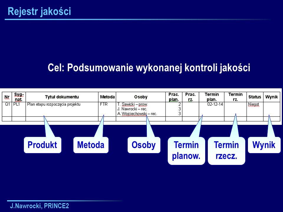 J.Nawrocki, PRINCE2 Rejestr jakości Produkt MetodaOsoby Termin planow. Termin rzecz. Wynik Cel: Podsumowanie wykonanej kontroli jakości