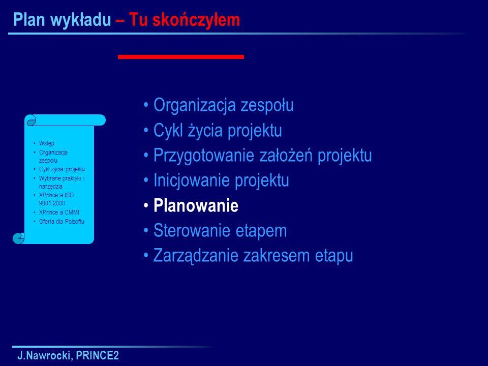 J.Nawrocki, PRINCE2 Plan wykładu – Tu skończyłem Organizacja zespołu Cykl życia projektu Przygotowanie założeń projektu Inicjowanie projektu Planowani