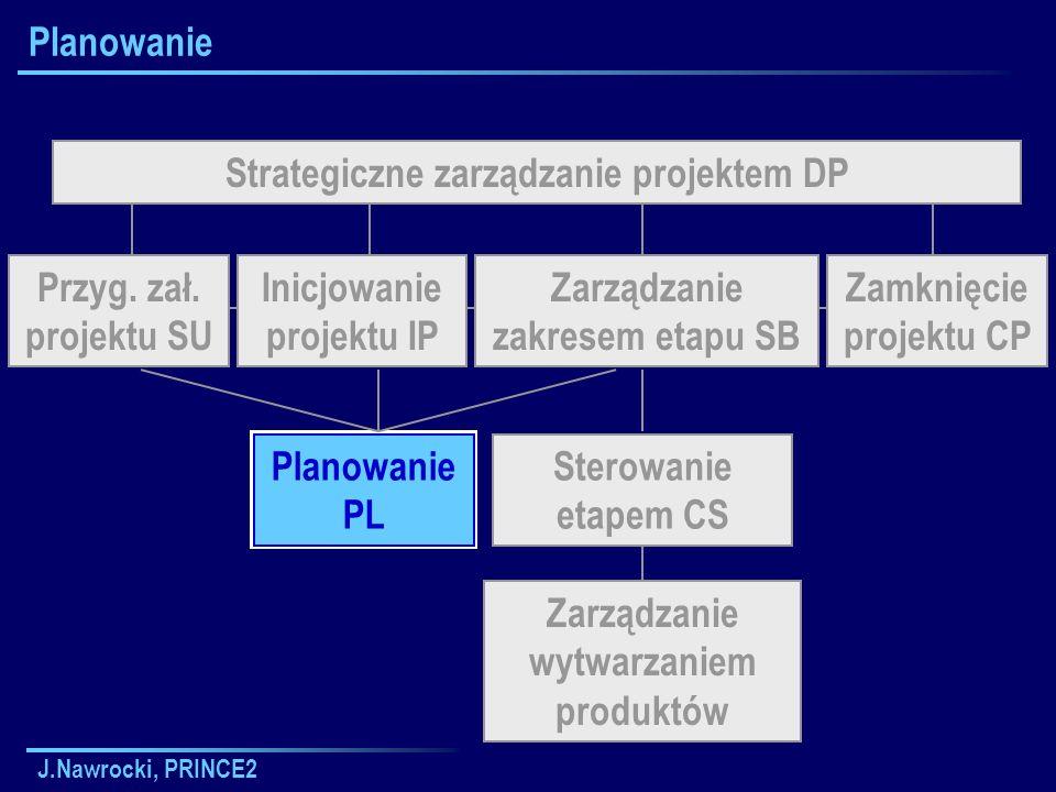 J.Nawrocki, PRINCE2 Planowanie Strategiczne zarządzanie projektem DP Sterowanie etapem CS Planowanie PL Zarządzanie wytwarzaniem produktów Inicjowanie