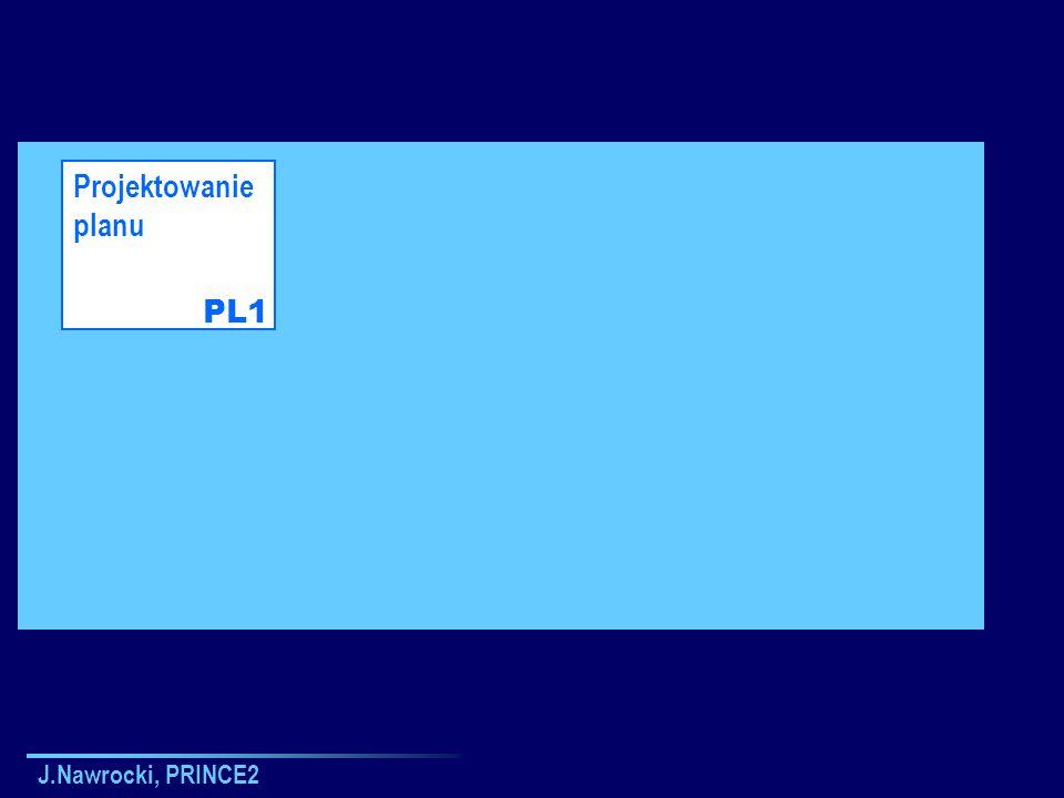 J.Nawrocki, PRINCE2 Projektowanie planu PL1