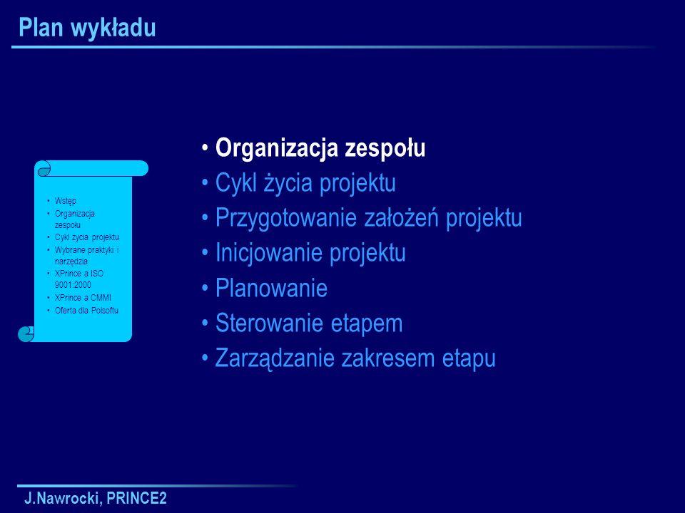 J.Nawrocki, PRINCE2 Plan wykładu – Tu skończyłem Organizacja zespołu Cykl życia projektu Przygotowanie założeń projektu Inicjowanie projektu Planowanie Sterowanie etapem Zarządzanie zakresem etapu Wstęp Organizacja zespołu Cykl życia projektu Wybrane praktyki i narzędzia XPrince a ISO 9001:2000 XPrince a CMMI Oferta dla Polsoftu