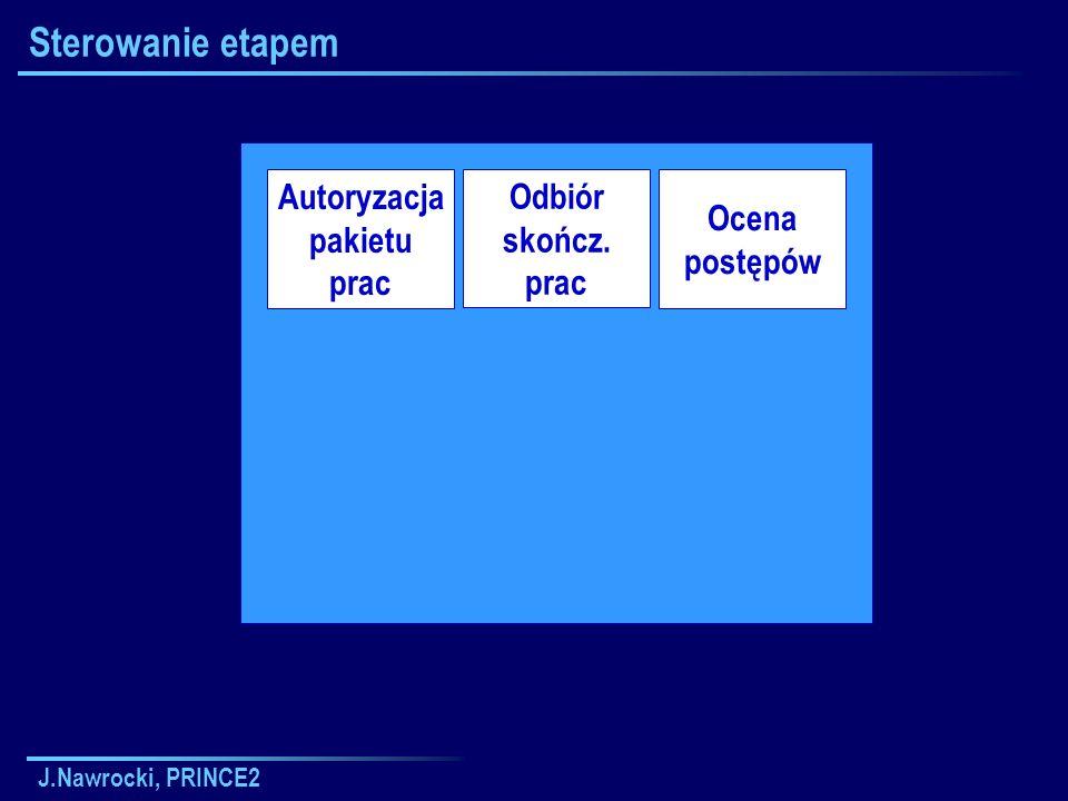 J.Nawrocki, PRINCE2 Sterowanie etapem Autoryzacja pakietu prac Ocena postępów Odbiór skończ. prac