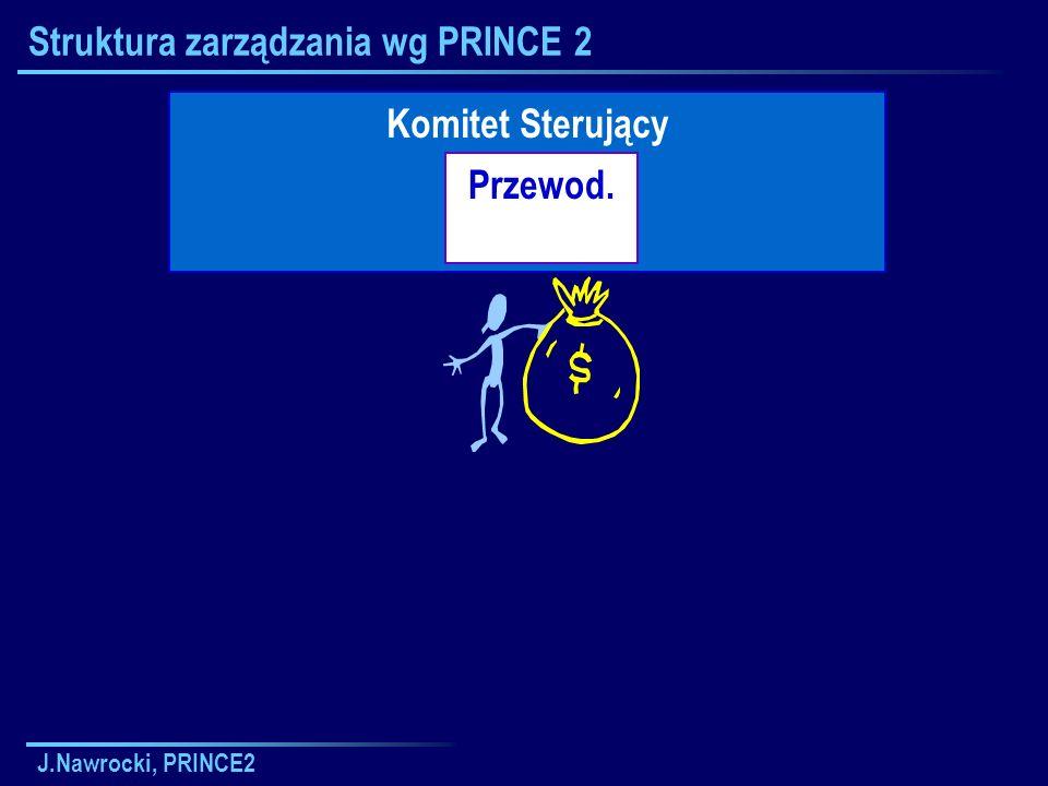 J.Nawrocki, PRINCE2 Planowanie Strategiczne zarządzanie projektem DP Sterowanie etapem CS Planowanie PL Zarządzanie wytwarzaniem produktów Inicjowanie projektu IP Zamknięcie projektu CP Zarządzanie zakresem etapu SB Przyg.