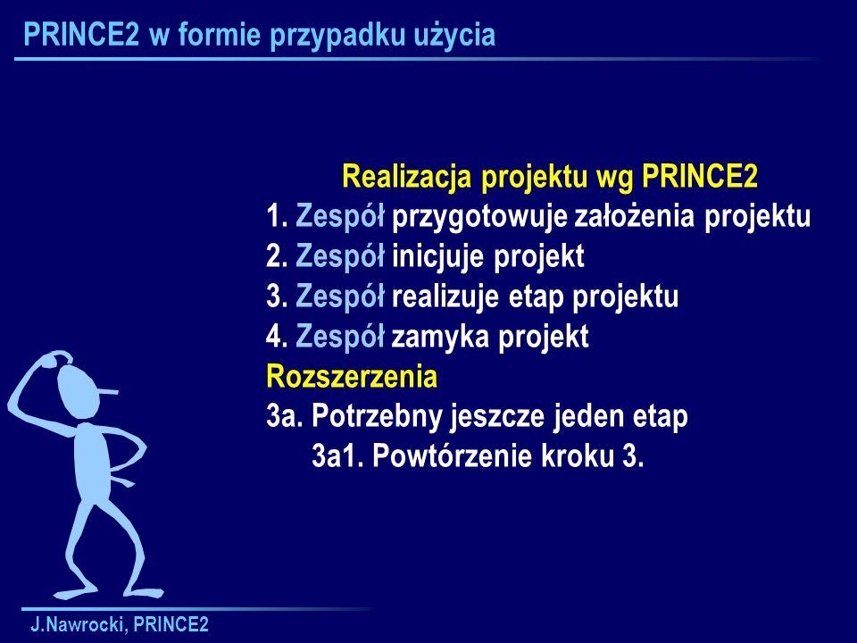 J.Nawrocki, PRINCE2 PRINCE2 w formie przypadku użycia Realizacja projektu wg PRINCE2 1. Zespół przygotowuje założenia projektu 2. Zespół inicjuje proj