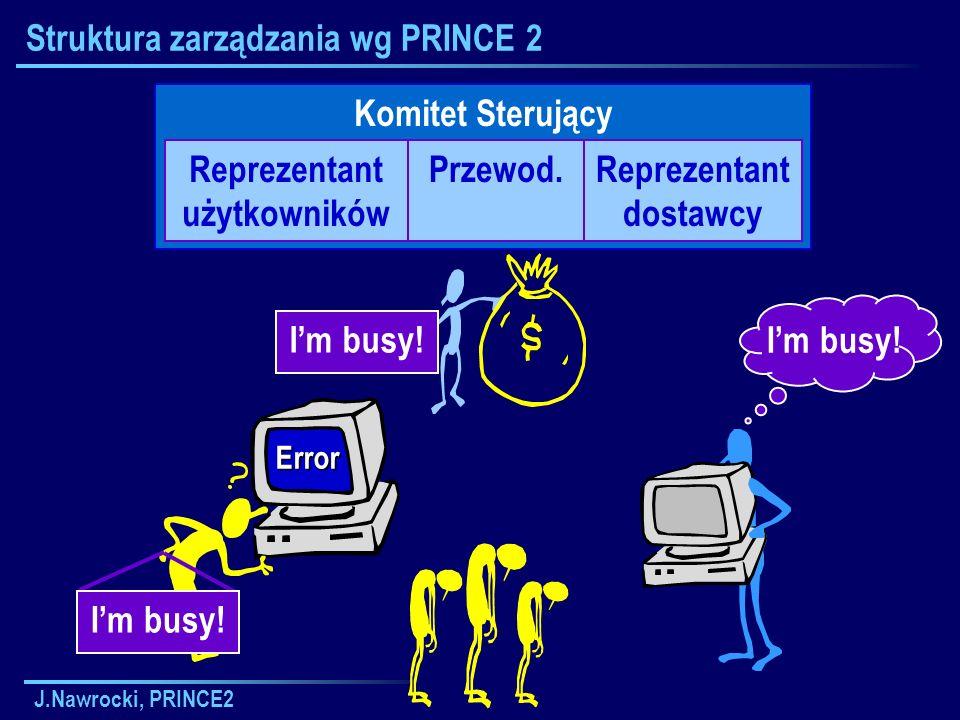 J.Nawrocki, PRINCE2 Struktura zarządzania wg PRINCE 2 Komitet Sterujący Reprezentant użytkowników Przewod.Reprezentant dostawcy Kierownik Przedsięwzięcia Raport Plan Jestem kierownik.