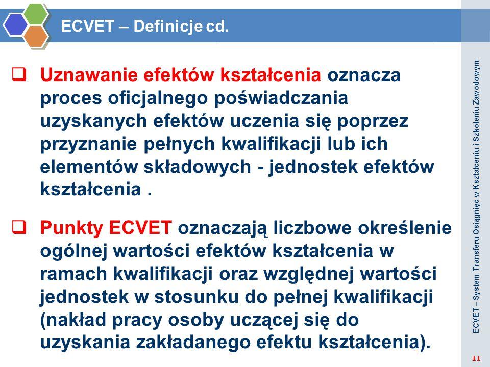 ECVET – Definicje cd. Uznawanie efektów kształcenia oznacza proces oficjalnego poświadczania uzyskanych efektów uczenia się poprzez przyznanie pełnych