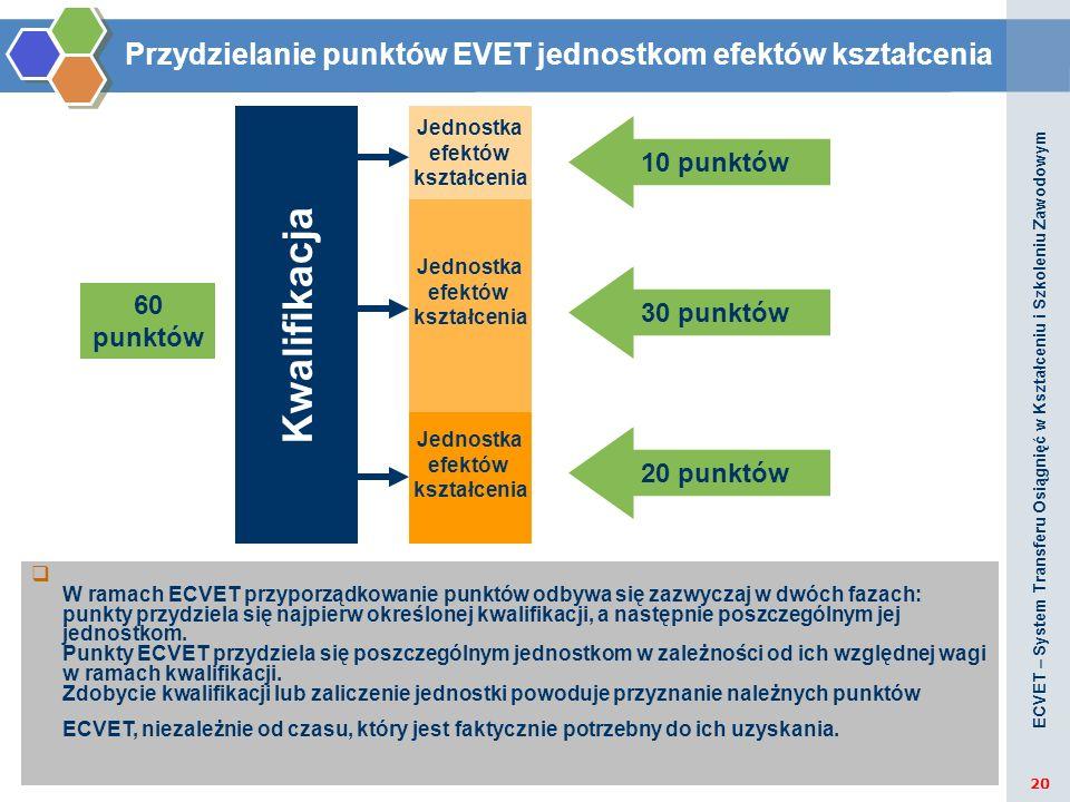 Przydzielanie punktów EVET jednostkom efektów kształcenia Kwalifikacja Jednostka efektów kształcenia Jednostka efektów kształcenia Jednostka efektów k
