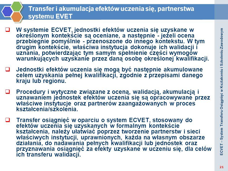 Transfer i akumulacja efektów uczenia się, partnerstwa systemu EVET W systemie ECVET, jednostki efektów uczenia się uzyskane w określonym kontekście s