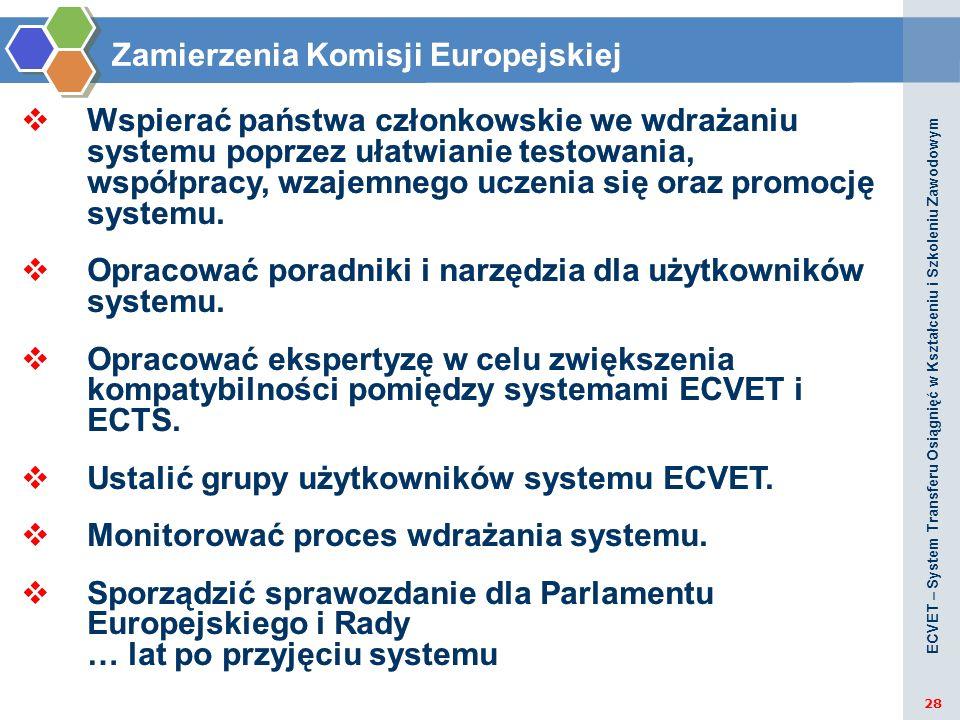Zamierzenia Komisji Europejskiej Wspierać państwa członkowskie we wdrażaniu systemu poprzez ułatwianie testowania, współpracy, wzajemnego uczenia się