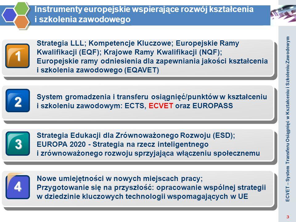 3 2 System gromadzenia i transferu osiągnięć/punktów w kształceniu i szkoleniu zawodowym: ECTS, ECVET oraz EUROPASS 3 Strategia Edukacji dla Zrównoważ