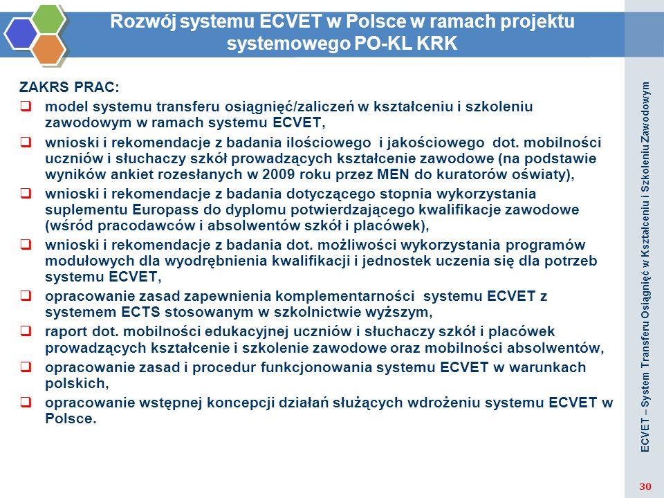 Rozwój systemu ECVET w Polsce w ramach projektu systemowego PO-KL KRK ZAKRS PRAC: model systemu transferu osiągnięć/zaliczeń w kształceniu i szkoleniu