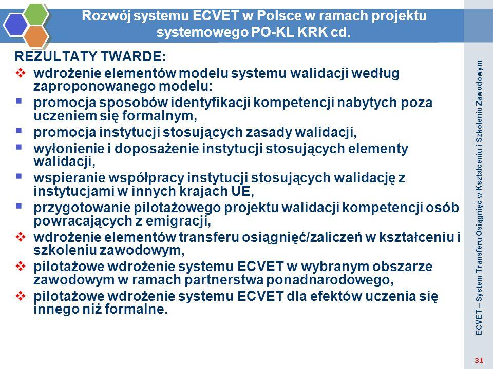 REZULTATY TWARDE: wdrożenie elementów modelu systemu walidacji według zaproponowanego modelu: promocja sposobów identyfikacji kompetencji nabytych poz