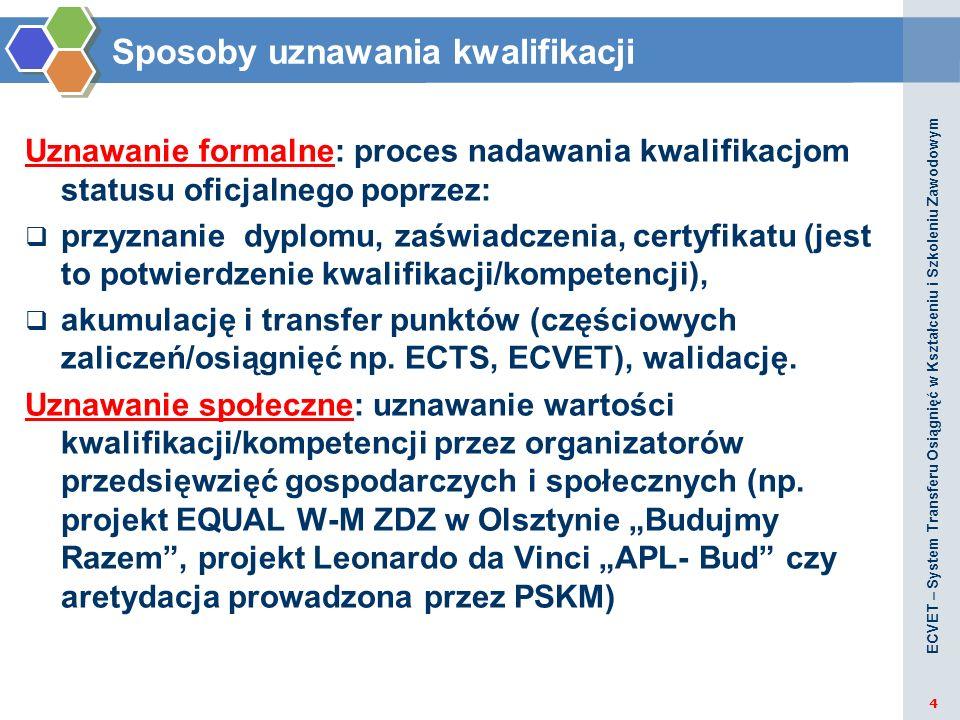 Uznawanie formalne: proces nadawania kwalifikacjom statusu oficjalnego poprzez: przyznanie dyplomu, zaświadczenia, certyfikatu (jest to potwierdzenie