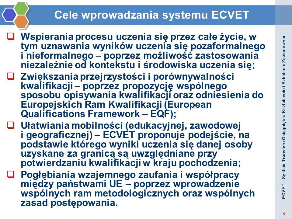 Cele wprowadzania systemu ECVET Wspierania procesu uczenia się przez całe życie, w tym uznawania wyników uczenia się pozaformalnego i nieformalnego –