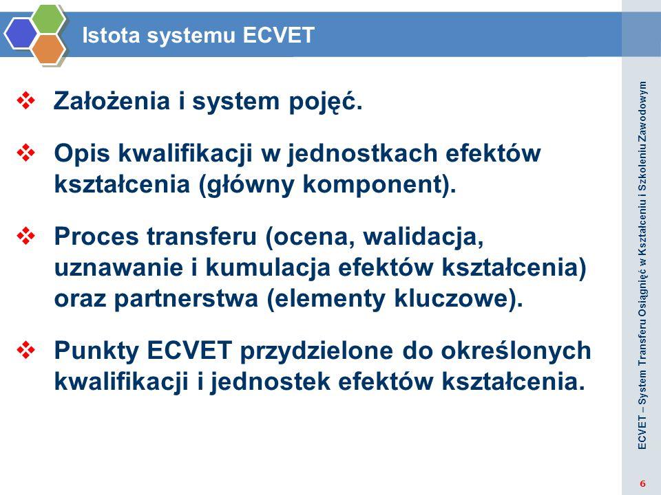 Istota systemu ECVET Założenia i system pojęć. Opis kwalifikacji w jednostkach efektów kształcenia (główny komponent). Proces transferu (ocena, walida