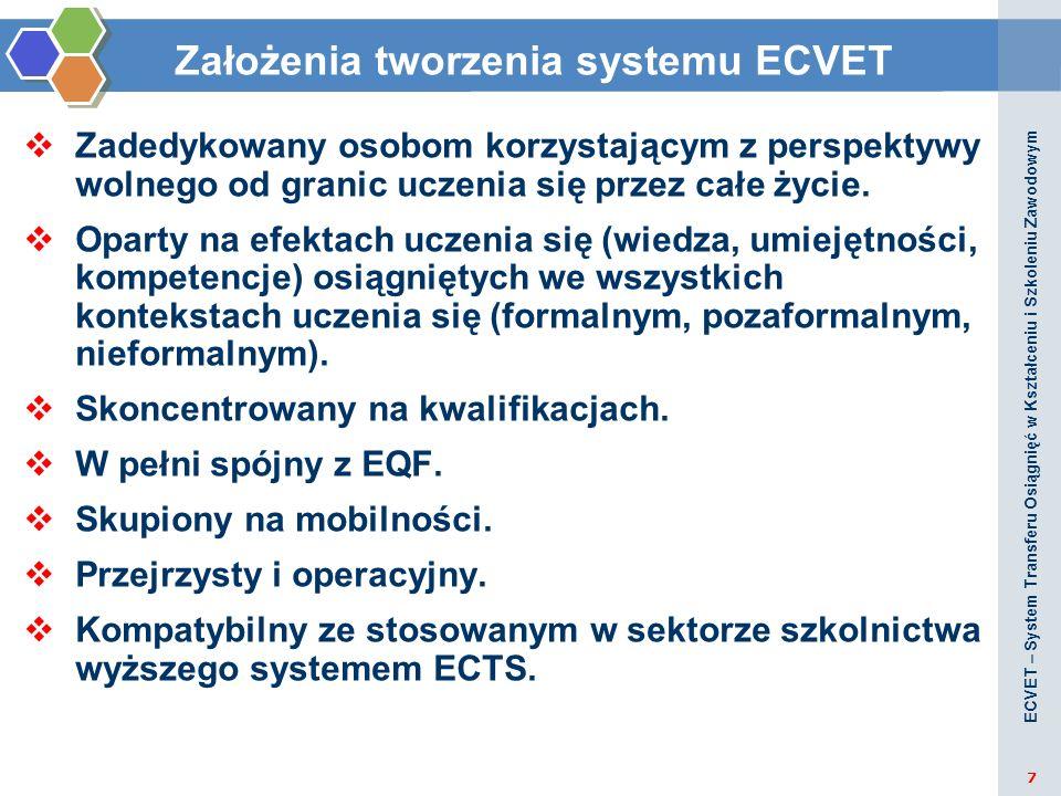 Założenia tworzenia systemu ECVET Zadedykowany osobom korzystającym z perspektywy wolnego od granic uczenia się przez całe życie. Oparty na efektach u