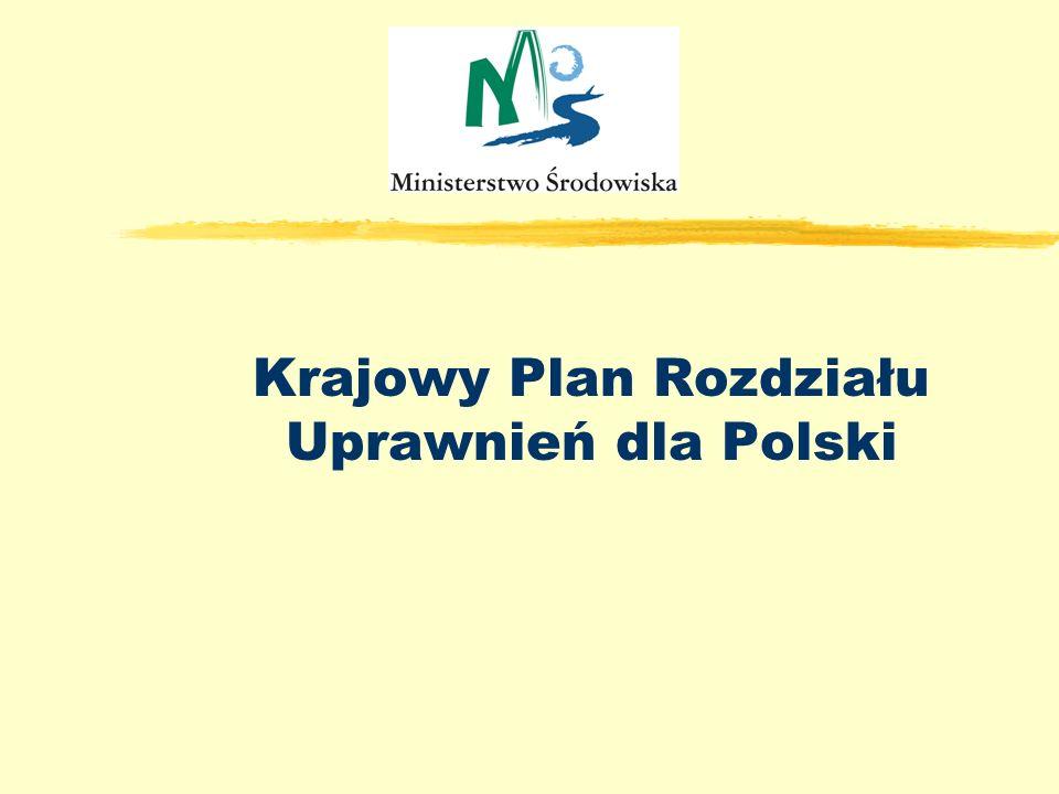 Krajowy Plan Rozdziału Uprawnień dla Polski