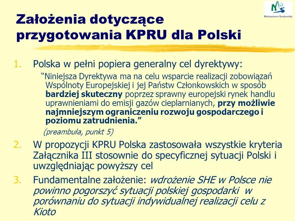 Założenia dotyczące przygotowania KPRU dla Polski 1.Polska w pełni popiera generalny cel dyrektywy: Niniejsza Dyrektywa ma na celu wsparcie realizacji